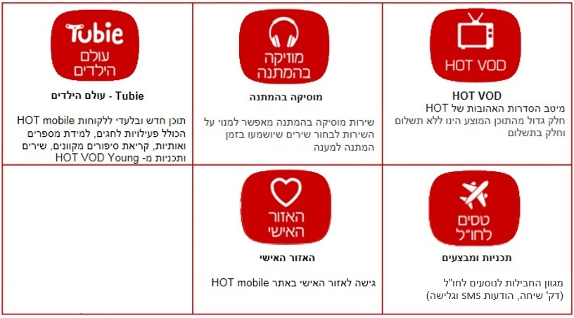 שימושים HOT Mobile Apps